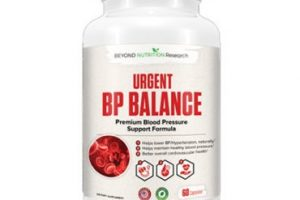 Urgent BP Balance Reviews 2020